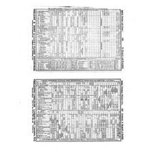 TP008 East Anglian Timetables Bradshaw 1905