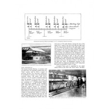 MG004 Extracts from the Railway Magazine 1906