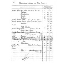 RE009 GER Mileage Book – Part 3