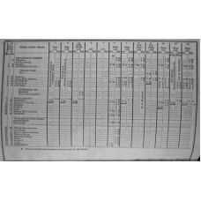 TW011 LTSR Private Timetables January 1882