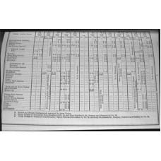 TW012 LTSR Private Timetables September 1882