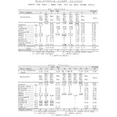 TW021 Mid-Suffolk Light Rly Service Timetable 1919