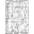 TP012:  East Anglian Timetables Bradshaw 1931