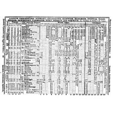 TP005:  East Anglian Timetables Bradshaw 1862