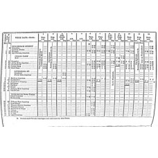 TW011:  LTSR Private Timetables January 1882