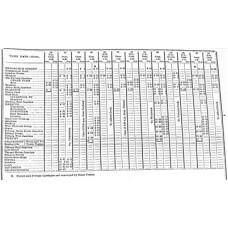 TW013:  LTSR Private Timetables 1888
