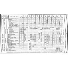 TW014:  LTSR Private Timetables 1894